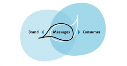 'Brands must show compassion & a sense of sacrifice in communication during pandemic'