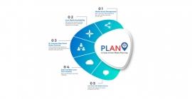 LOCAD launches Plano media planning tool