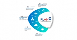 LOCAD launches Plano media planning tool