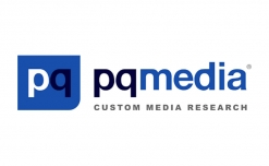 Global consumer spending on media content & tech surges 6.1% in 2020: PQ Media
